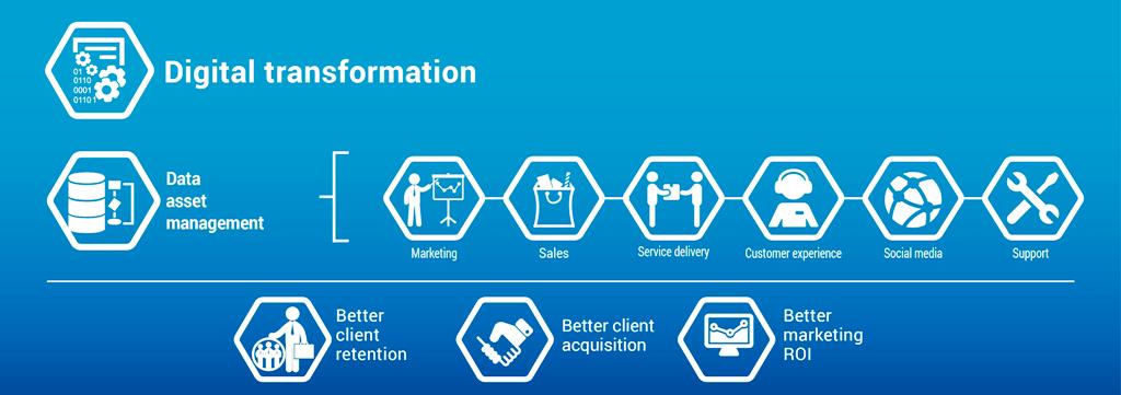 Digital-Transformation-Header